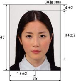 パスポート 写真 サイズ