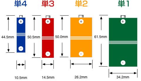 乾電池のサイズ【サイズ.com】