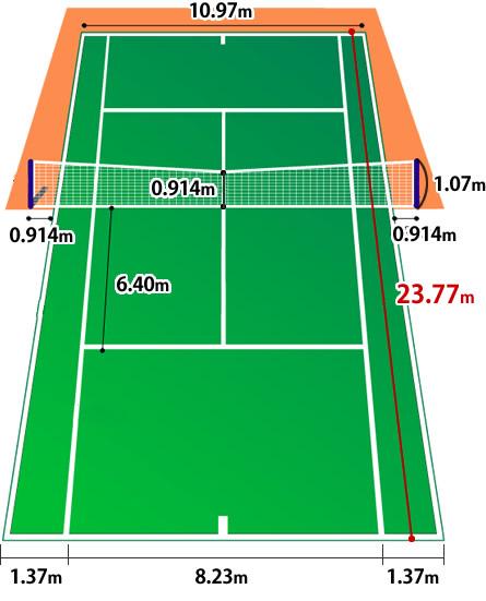 テニスコート サイズ